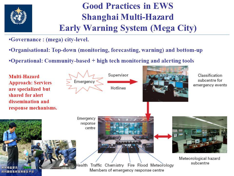 Good Practices in EWS Shanghai Multi-Hazard Early Warning System (Mega City) Governance : (mega) city-level.