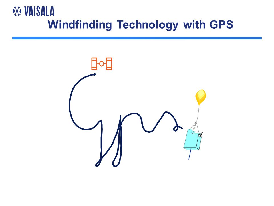 Windfinding Technology with GPS