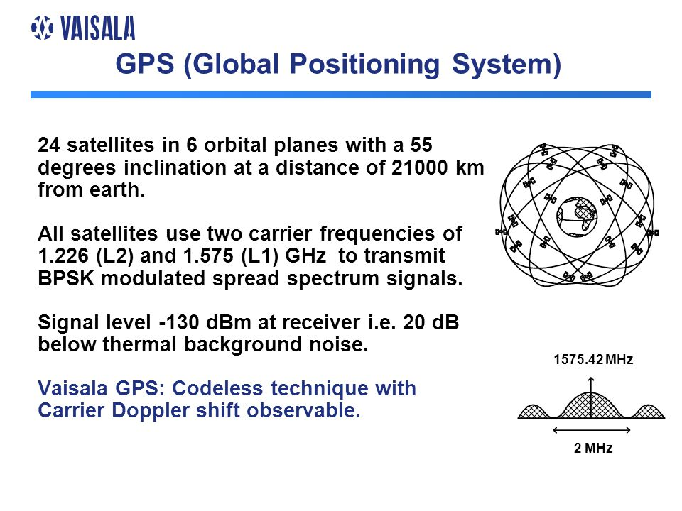 GPS (Global Positioning System) 24 satellites in 6 orbital planes with a 55 degrees inclination at a distance of 21000 km from earth.