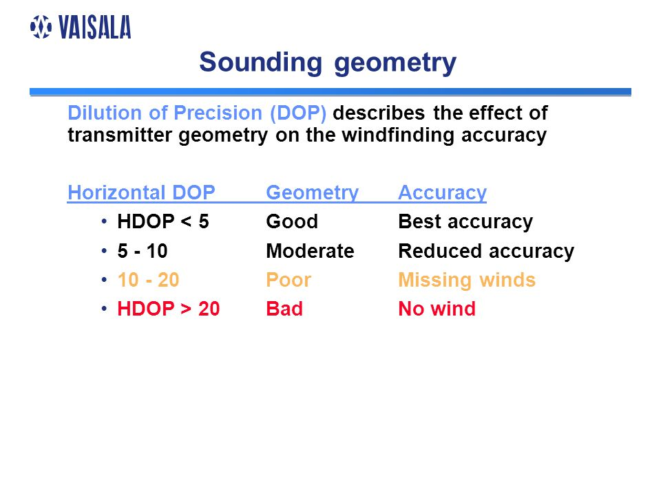 Sounding geometry Dilution of Precision (DOP) describes the effect of transmitter geometry on the windfinding accuracy Horizontal DOPGeometryAccuracy HDOP < 5GoodBest accuracy 5 - 10ModerateReduced accuracy 10 - 20PoorMissing winds HDOP > 20BadNo wind