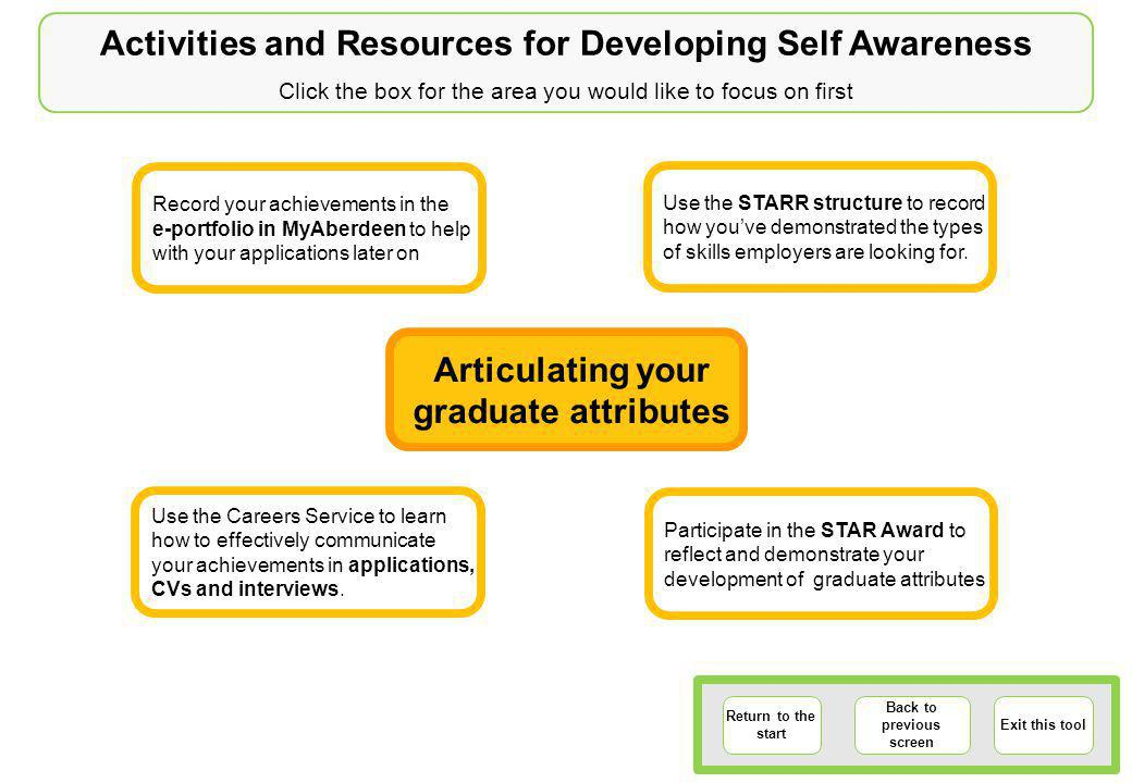 Articulating your graduate attributes Return to the start Back to previous screen Exit this tool Use the STARR structure to record how you've demonstrated the types of skills employers are looking for.