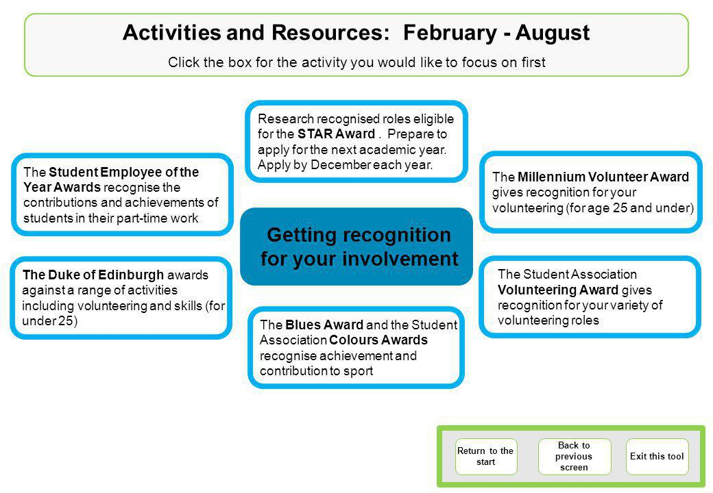 Return to the start Back to previous screen Exit this tool Activities and Resources: February - August Click the box for the activity you would like to focus on first The Student Employee of the Year Awards recognise the contributions and achievements of students in their part-time work The Millennium Volunteer Award gives recognition for your volunteering (for age 25 and under) The Duke of Edinburgh awards against a range of activities including volunteering and skills (for under 25) Research recognised roles eligible for the STAR Award.