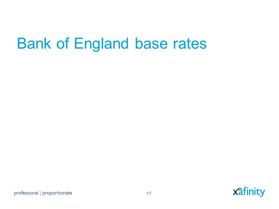 17 Bank of England base rates
