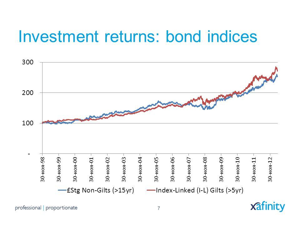 7 Investment returns: bond indices