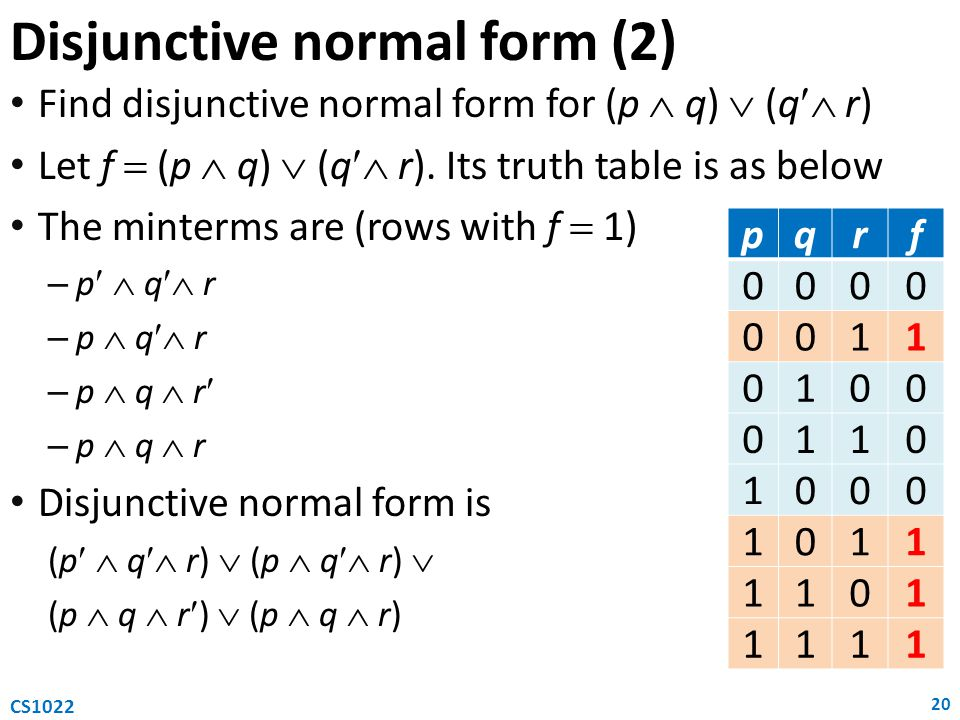 Find disjunctive normal form for (p  q)  (q  r) Let f  (p  q)  (q  r). Its truth table is as below The minterms are (rows with f  1) –p  q r