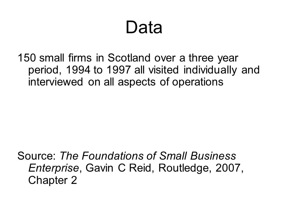 Data 150 small firms in Scotland over a three year period, 1994 to 1997 all visited individually and interviewed on all aspects of operations Source: The Foundations of Small Business Enterprise, Gavin C Reid, Routledge, 2007, Chapter 2