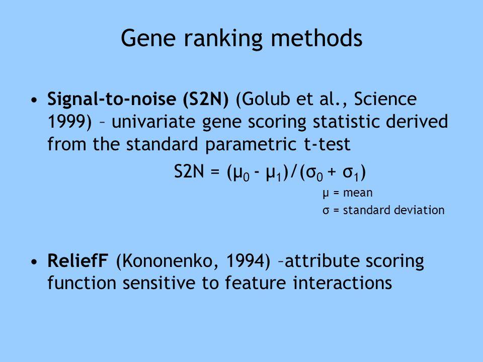Gene ranking methods Signal-to-noise (S2N) (Golub et al., Science 1999) – univariate gene scoring statistic derived from the standard parametric t-test S2N = (µ 0 - µ 1 )/(σ 0 + σ 1 ) µ = mean σ = standard deviation ReliefF (Kononenko, 1994) –attribute scoring function sensitive to feature interactions
