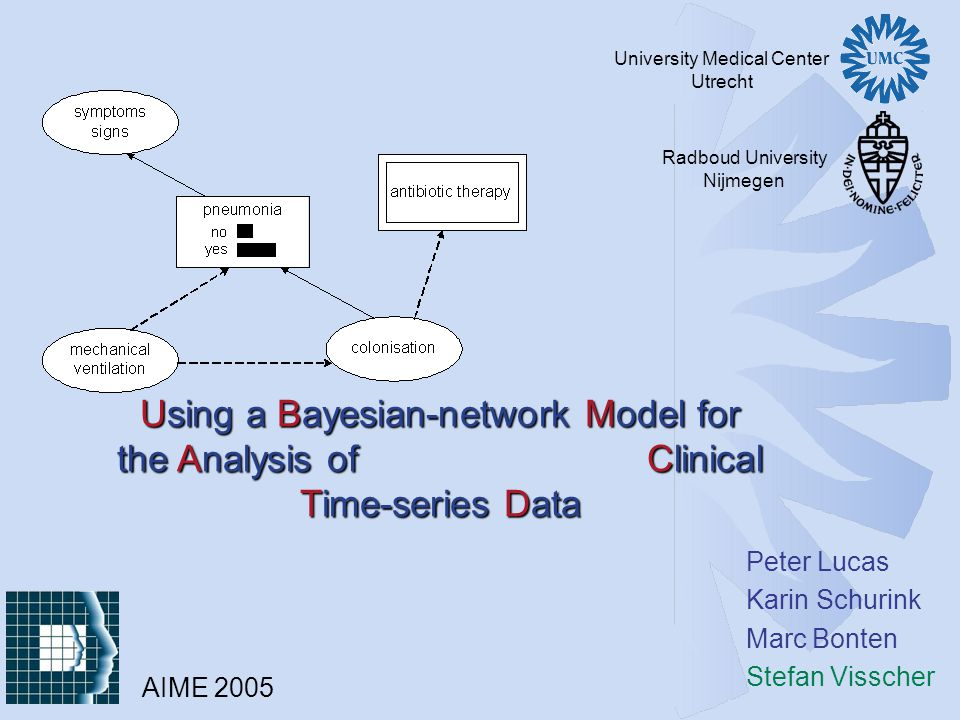 Peter Lucas Karin Schurink Marc Bonten Stefan Visscher Using a Bayesian-network Model for the Analysis of Clinical Time-series Data University Medical Center Utrecht Radboud University Nijmegen AIME 2005