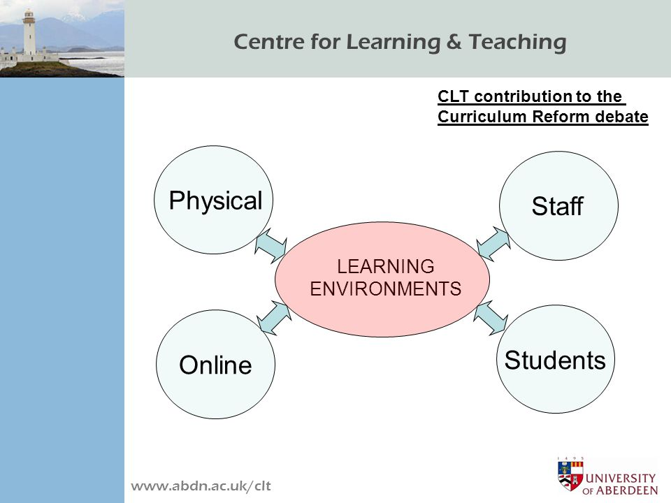 Centre for Learning & Teaching www.abdn.ac.uk/clt LEARNING ENVIRONMENTS Staff Students Online Physical CLT contribution to the Curriculum Reform debate