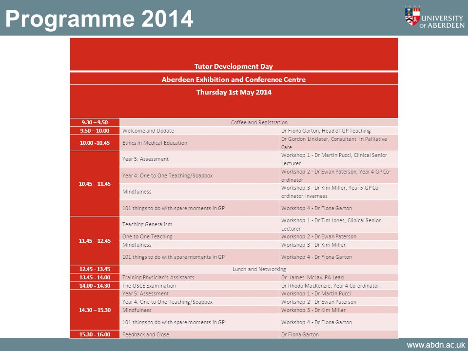 www.abdn.ac.uk Programme 2014 Tutor Development Day Aberdeen Exhibition and Conference Centre Thursday 1st May 2014 9.30 – 9.50Coffee and Registration 9.50 – 10.00Welcome and UpdateDr Fiona Garton, Head of GP Teaching 10.00 -10.45Ethics in Medical Education Dr Gordon Linklater, Consultant in Palliative Care 10.45 – 11.45 Year 5: Assessment Workshop 1 - Dr Martin Pucci, Clinical Senior Lecturer Year 4: One to One Teaching/Soapbox Workshop 2 - Dr Ewan Paterson, Year 4 GP Co- ordinator Mindfulness Workshop 3 - Dr Kim Miller, Year 5 GP Co- ordinator Inverness 101 things to do with spare moments in GPWorkshop 4 - Dr Fiona Garton 11.45 – 12.45 Teaching Generalism Workshop 1 - Dr Tim Jones, Clinical Senior Lecturer One to One TeachingWorkshop 2 - Dr Ewan Paterson MindfulnessWorkshop 3 - Dr Kim Miller 101 things to do with spare moments in GPWorkshop 4 - Dr Fiona Garton 12.45 - 13.45Lunch and Networking 13.45 - 14.00Training Physician s AssistantsDr James McLay, PA Lead 14.00 - 14.30The OSCE ExaminationDr Rhoda MacKenzie.