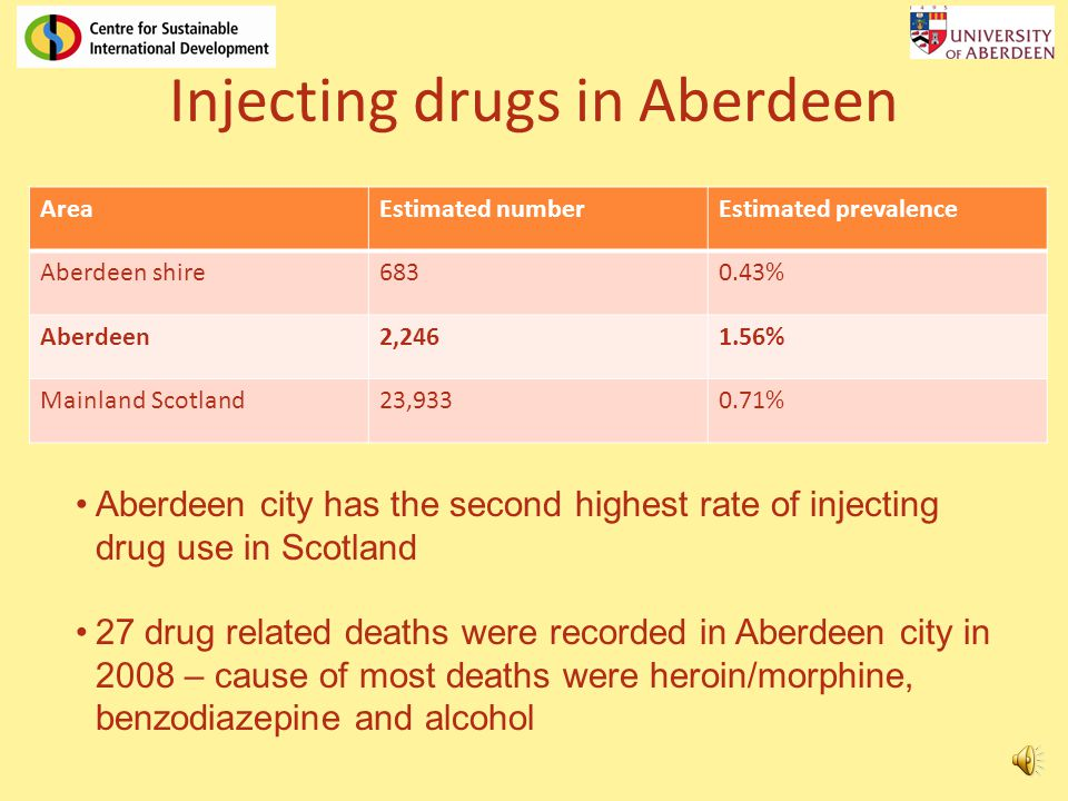 Injecting drugs in Aberdeen AreaEstimated numberEstimated prevalence Aberdeen shire6830.43% Aberdeen2,2461.56% Mainland Scotland23,9330.71% Aberdeen city has the second highest rate of injecting drug use in Scotland 27 drug related deaths were recorded in Aberdeen city in 2008 – cause of most deaths were heroin/morphine, benzodiazepine and alcohol