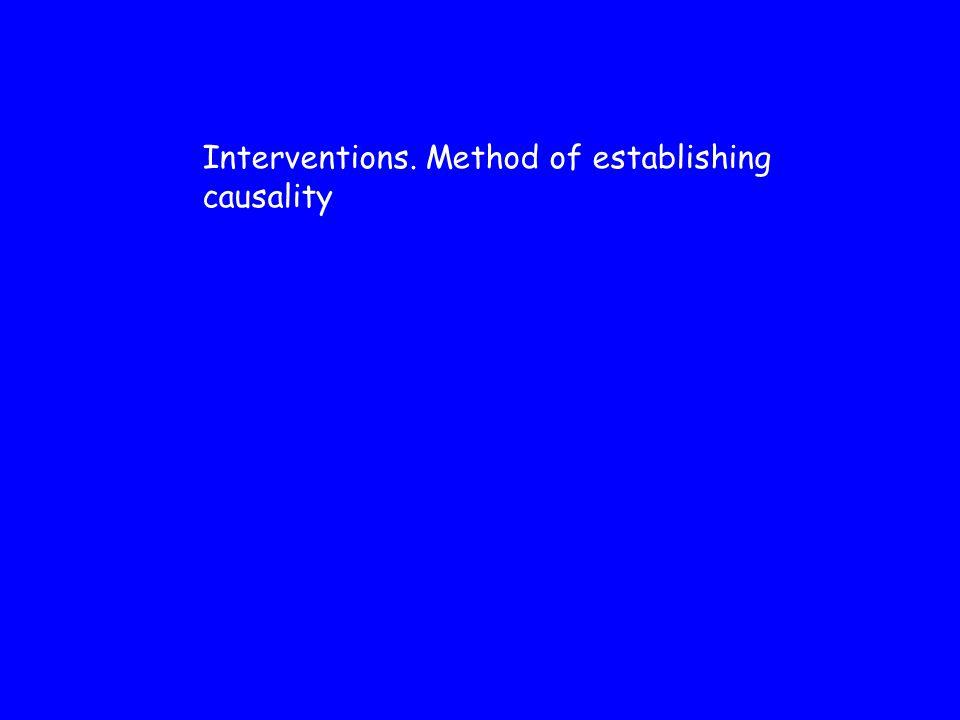 Interventions. Method of establishing causality