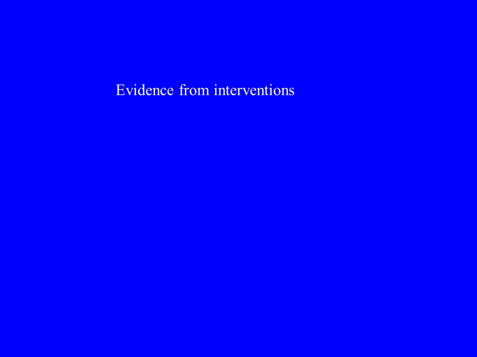 Evidence from interventions