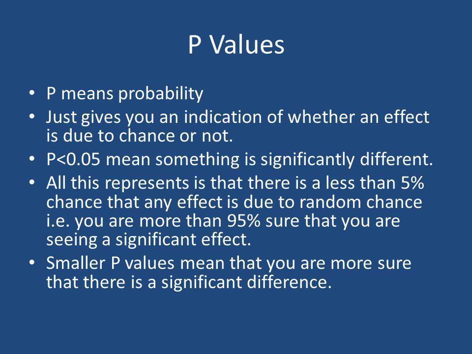 P Values – How do we write them.