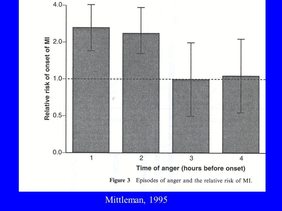 Mittleman, 1995