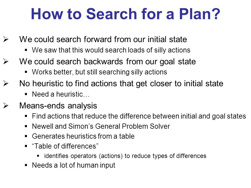 How to Search for a Plan?  We could search forward from our initial state  We saw that this would search loads of silly actions  We could search ba