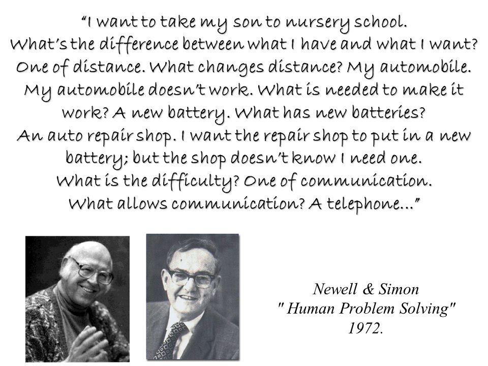 Newell & Simon