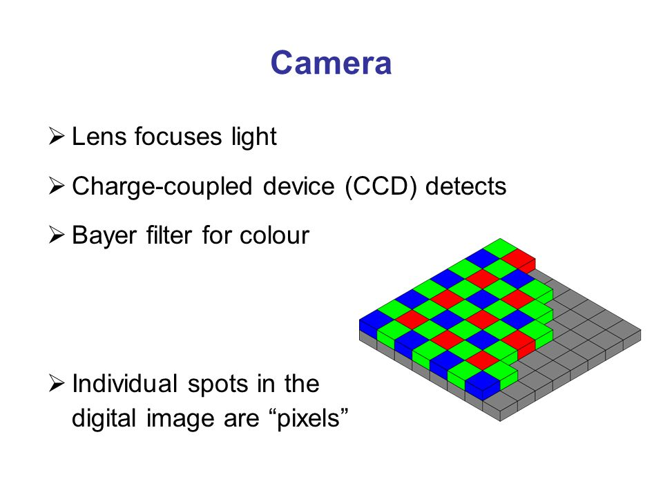 "Camera  Lens focuses light  Charge-coupled device (CCD) detects  Bayer filter for colour  Individual spots in the digital image are ""pixels"""