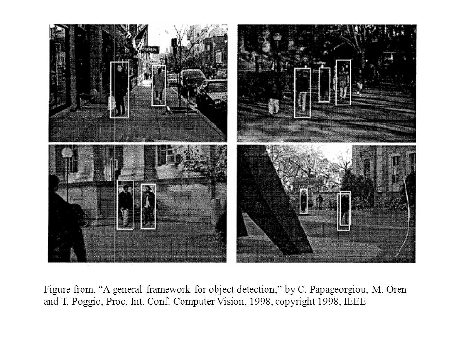 "Figure from, ""A general framework for object detection,"" by C. Papageorgiou, M. Oren and T. Poggio, Proc. Int. Conf. Computer Vision, 1998, copyright"