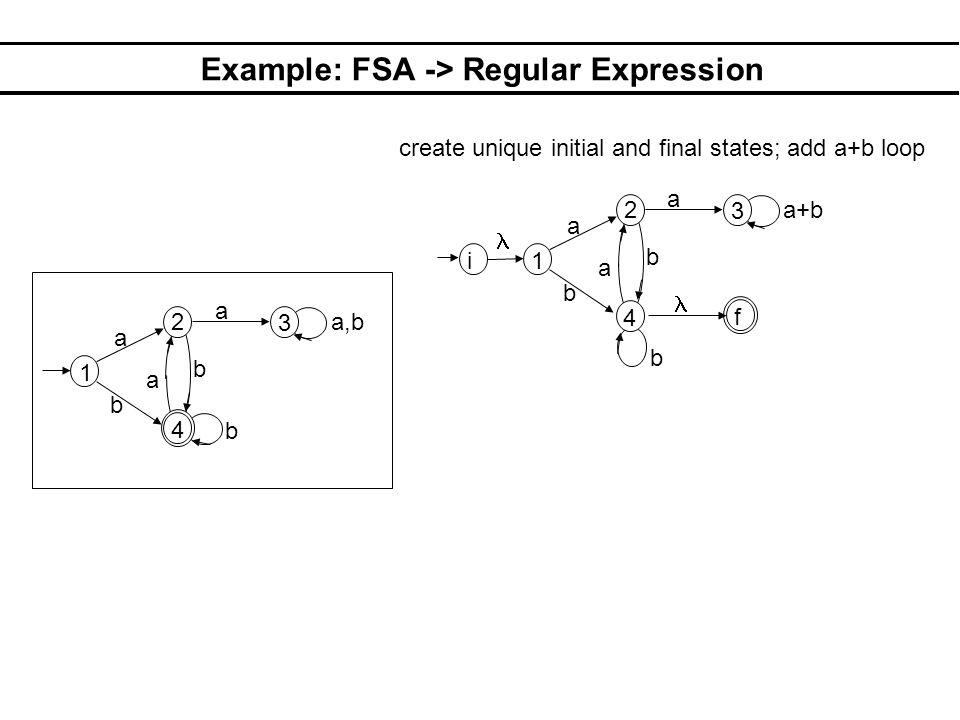 Example: FSA -> Regular Expression 1 2 3 4 a b b b a a a,b create unique initial and final states; add a+b loop 1 2 3 4 a b b b a a a+b i f
