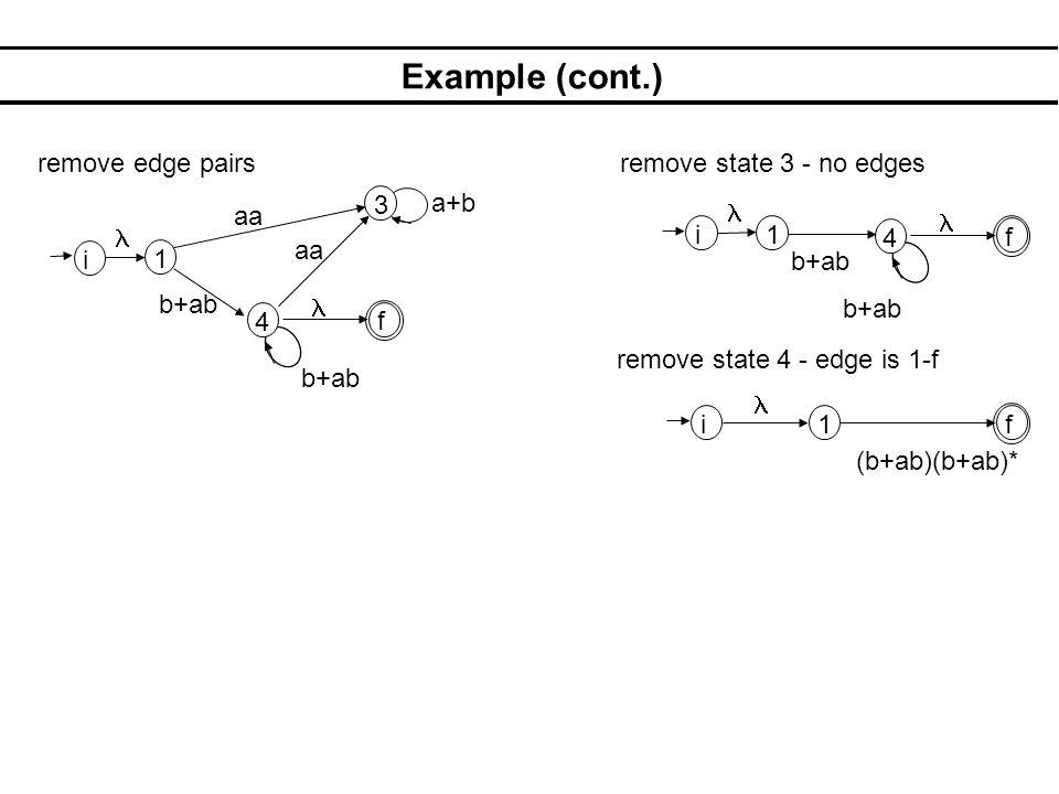 Example (cont.) 1 3 4 aa b+ab aa a+b i f remove edge pairsremove state 3 - no edges 1 4 b+ab i f b+ab remove state 4 - edge is 1-f 1 i f (b+ab)(b+ab)*