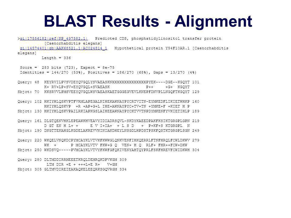 BLAST Results - Alignment >gi|17556182|ref|NP_497582.1| Predicted CDS, phosphatidylinositol transfer protein [Caenorhabditis elegans] gi|14574401|gb|AAK68521.1|AC024814_1 Hypothetical protein Y54F10AR.1 [Caenorhabditis elegans] Length = 336 Score = 283 bits (723), Expect = 8e-75 Identities = 144/270 (53%), Positives = 186/270 (68%), Gaps = 13/270 (4%) Query: 48 KEYRVILPVSVDEYQVGQLYSVAEASKNXXXXXXXXXXXXXXPYEK----DGE--KGQYT 101 K+ RV+LP+SV+EYQVGQL+SVAEASK P++ +G+ KGQYT Sbjct: 70 KKSRVVLPMSVEEYQVGQLWSVAEASKAETGGGEGVEVLKNEPFDNVPLLNGQFTKGQYT 129 Query: 102 HKIYHLQSKVPTFVRMLAPEGALNIHEKAWNAYPYCRTVITN-EYMKEDFLIKIETWHKP 160 HKIYHLQSKVP +R +AP+G+L IHE+AWNAYPYC+TV+TN +YMKE+F +KIET H P Sbjct: 130 HKIYHLQSKVPAILRKIAPKGSLAIHEEAWNAYPYCKTVVTNPDYMKENFYVKIETIHLP 189 Query: 161 DLGTQENVHKLEPEAWKHVEAVYIDIADRSQVL-SKDYKAEEDPAKFKSIKTGRGPLGPN 219 D GT EN H L+ + E V I+IA+ + L S D + P+KF+S KTGRGPL N Sbjct: 190 DNGTTENAHGLKGDELAKREVVNINIANDHEYLNSGDLHPDSTPSKFQSTKTGRGPLSGN 249 Query: 220 WKQELVNQKDCPYMCAYKLVTVKFKWWGLQNKVENFIHKQERRLFTNFHRQLFCWLDKWV 279 WK + P MCAYKLVTV FKW+G Q VEN+ H Q RLF+ FHR++FCW+DKW Sbjct: 250 WKDSVQ-----PVMCAYKLVTVYFKWFGFQKIVENYAHTQYPRLFSKFHREVFCWIDKWH 304 Query: 280 DLTMDDIRRMEEETKRQLDEMRQKDPVKGM 309 LTM DIR +E + +++L+E R+ V+GM Sbjct: 305 GLTMVDIREIEAKAQKELEEQRKSGQVRGM 334