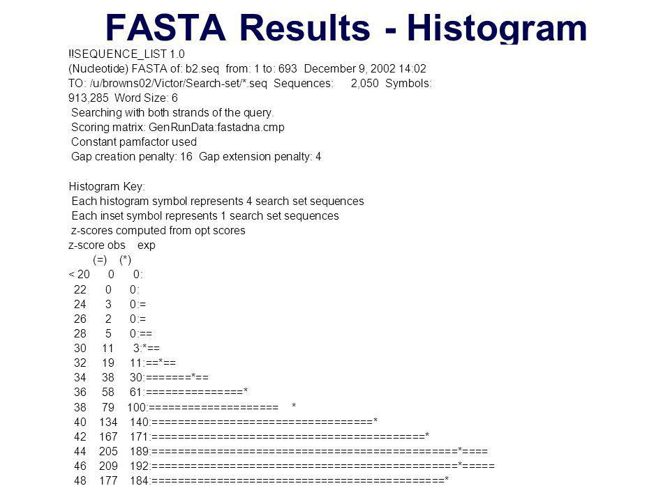 FASTA Results - Histogram !!SEQUENCE_LIST 1.0 (Nucleotide) FASTA of: b2.seq from: 1 to: 693 December 9, 2002 14:02 TO: /u/browns02/Victor/Search-set/*.seq Sequences: 2,050 Symbols: 913,285 Word Size: 6 Searching with both strands of the query.