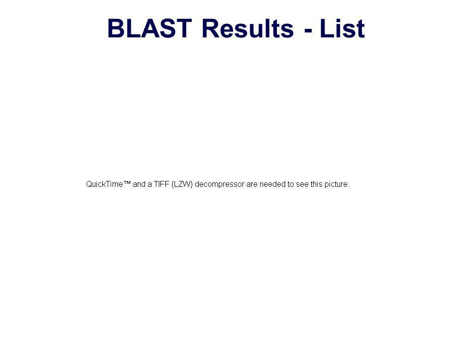 BLAST Results - Alignment >gi 17556182 ref NP_497582.1  Predicted CDS, phosphatidylinositol transfer protein [Caenorhabditis elegans] gi 14574401 gb AAK68521.1 AC024814_1 Hypothetical protein Y54F10AR.1 [Caenorhabditis elegans] Length = 336 Score = 283 bits (723), Expect = 8e-75 Identities = 144/270 (53%), Positives = 186/270 (68%), Gaps = 13/270 (4%) Query: 48 KEYRVILPVSVDEYQVGQLYSVAEASKNXXXXXXXXXXXXXXPYEK----DGE--KGQYT 101 K+ RV+LP+SV+EYQVGQL+SVAEASK P++ +G+ KGQYT Sbjct: 70 KKSRVVLPMSVEEYQVGQLWSVAEASKAETGGGEGVEVLKNEPFDNVPLLNGQFTKGQYT 129 Query: 102 HKIYHLQSKVPTFVRMLAPEGALNIHEKAWNAYPYCRTVITN-EYMKEDFLIKIETWHKP 160 HKIYHLQSKVP +R +AP+G+L IHE+AWNAYPYC+TV+TN +YMKE+F +KIET H P Sbjct: 130 HKIYHLQSKVPAILRKIAPKGSLAIHEEAWNAYPYCKTVVTNPDYMKENFYVKIETIHLP 189 Query: 161 DLGTQENVHKLEPEAWKHVEAVYIDIADRSQVL-SKDYKAEEDPAKFKSIKTGRGPLGPN 219 D GT EN H L+ + E V I+IA+ + L S D + P+KF+S KTGRGPL N Sbjct: 190 DNGTTENAHGLKGDELAKREVVNINIANDHEYLNSGDLHPDSTPSKFQSTKTGRGPLSGN 249 Query: 220 WKQELVNQKDCPYMCAYKLVTVKFKWWGLQNKVENFIHKQERRLFTNFHRQLFCWLDKWV 279 WK + P MCAYKLVTV FKW+G Q VEN+ H Q RLF+ FHR++FCW+DKW Sbjct: 250 WKDSVQ-----PVMCAYKLVTVYFKWFGFQKIVENYAHTQYPRLFSKFHREVFCWIDKWH 304 Query: 280 DLTMDDIRRMEEETKRQLDEMRQKDPVKGM 309 LTM DIR +E + +++L+E R+ V+GM Sbjct: 305 GLTMVDIREIEAKAQKELEEQRKSGQVRGM 334