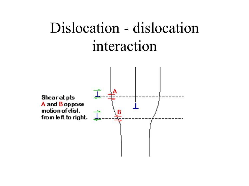 Dislocation - dislocation interaction