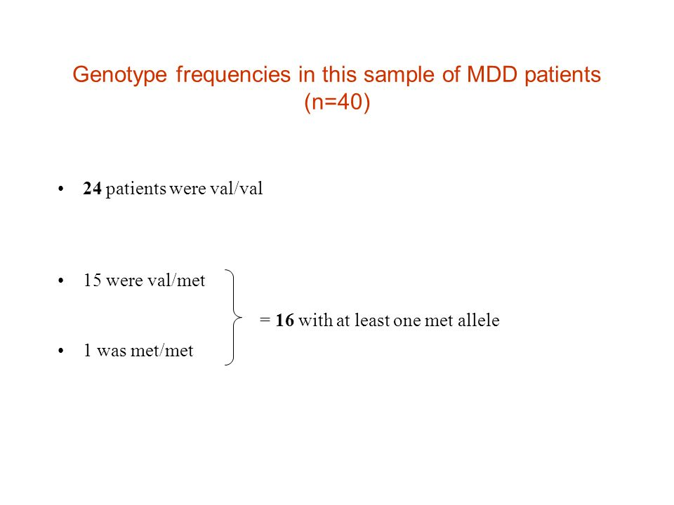 Genotype frequencies in this sample of MDD patients (n=40) 24 patients were val/val 15 were val/met = 16 with at least one met allele 1 was met/met