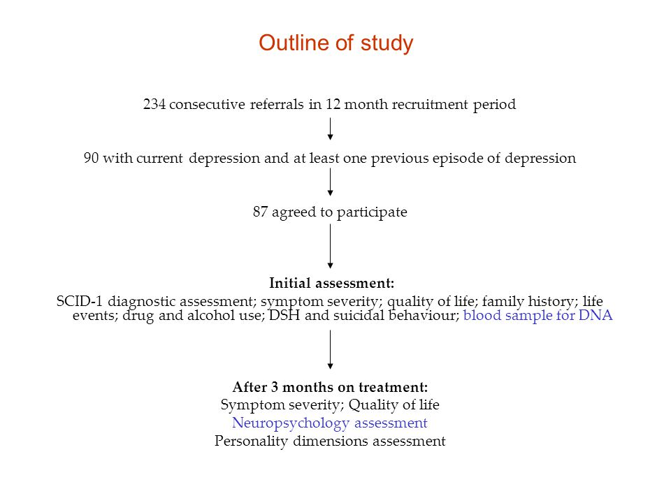 Outline of study 234 consecutive referrals in 12 month recruitment period 90 with current depression and at least one previous episode of depression 8