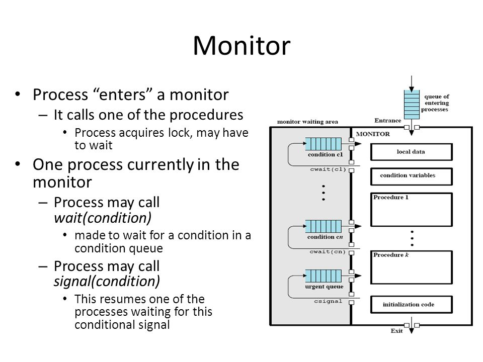 """Monitor Process """"enters"""" a monitor – It calls one of the procedures Process acquires lock, may have to wait One process currently in the monitor – Pro"""