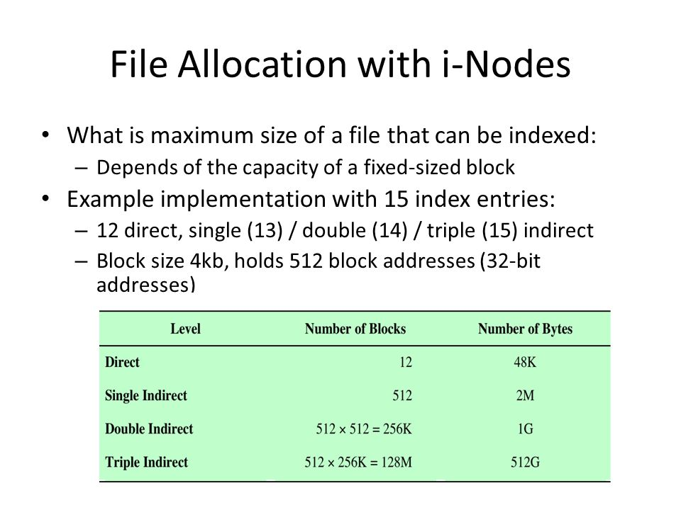 File Allocation with i-Nodes What is maximum size of a file that can be indexed: – Depends of the capacity of a fixed-sized block Example implementati