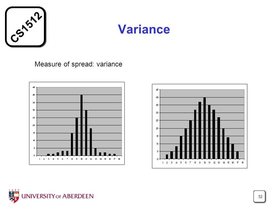 CS1512 52 Variance Measure of spread: variance