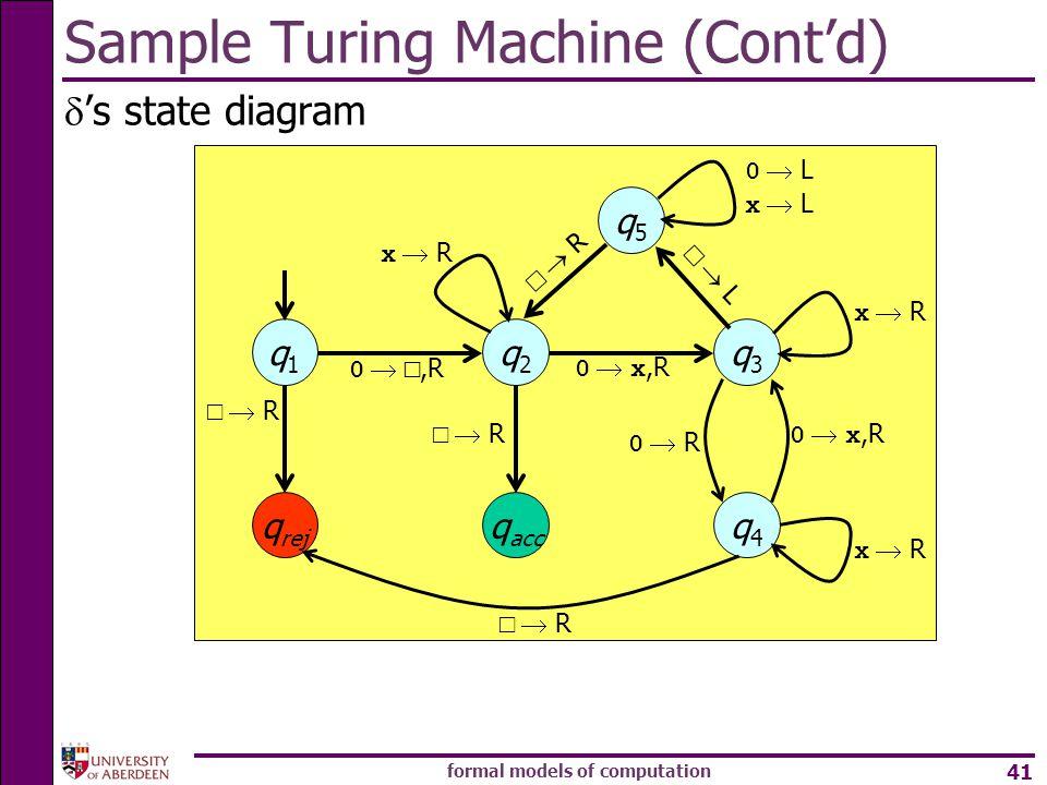 formal models of computation 41  's state diagram Sample Turing Machine (Cont'd) q1q1 q2q2 q5q5 q3q3 q rej q acc q4q4 □  R x  R □  R x  R 0  □,R