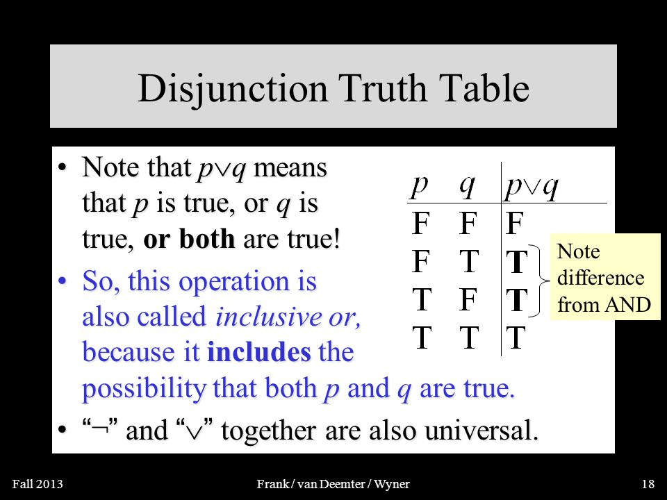 The Disjunction Operator The binary disjunction operator  (OR) combines two propositions to form their logical disjunction.