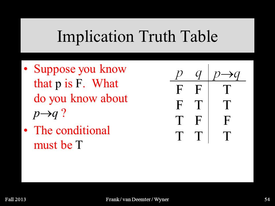 Implication Truth Table Suppose you know that q is T.
