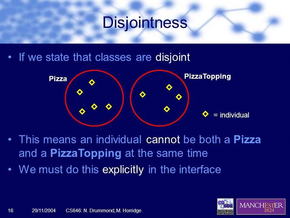29/11/2004CS646: N. Drummond, M. Horridge16 Disjointness If we state that classes are disjoint This means an individual cannot be both a Pizza and a P