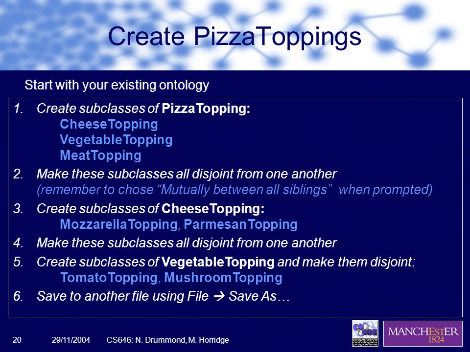 29/11/2004CS646: N. Drummond, M. Horridge20 Create PizzaToppings 1.Create subclasses of PizzaTopping: CheeseTopping VegetableTopping MeatTopping 2.Mak
