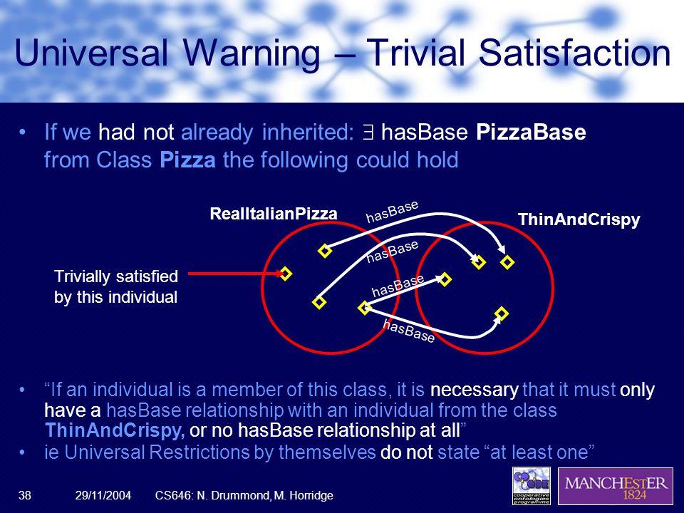 29/11/2004CS646: N. Drummond, M. Horridge38 Universal Warning – Trivial Satisfaction If we had not already inherited:  hasBase PizzaBase from Class P