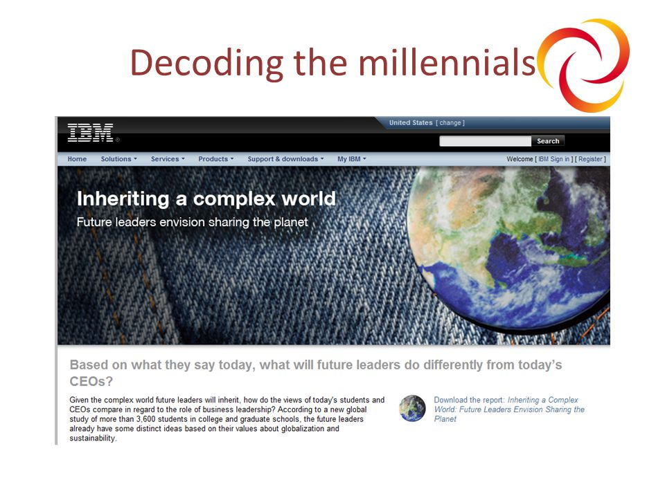 Decoding the millennials