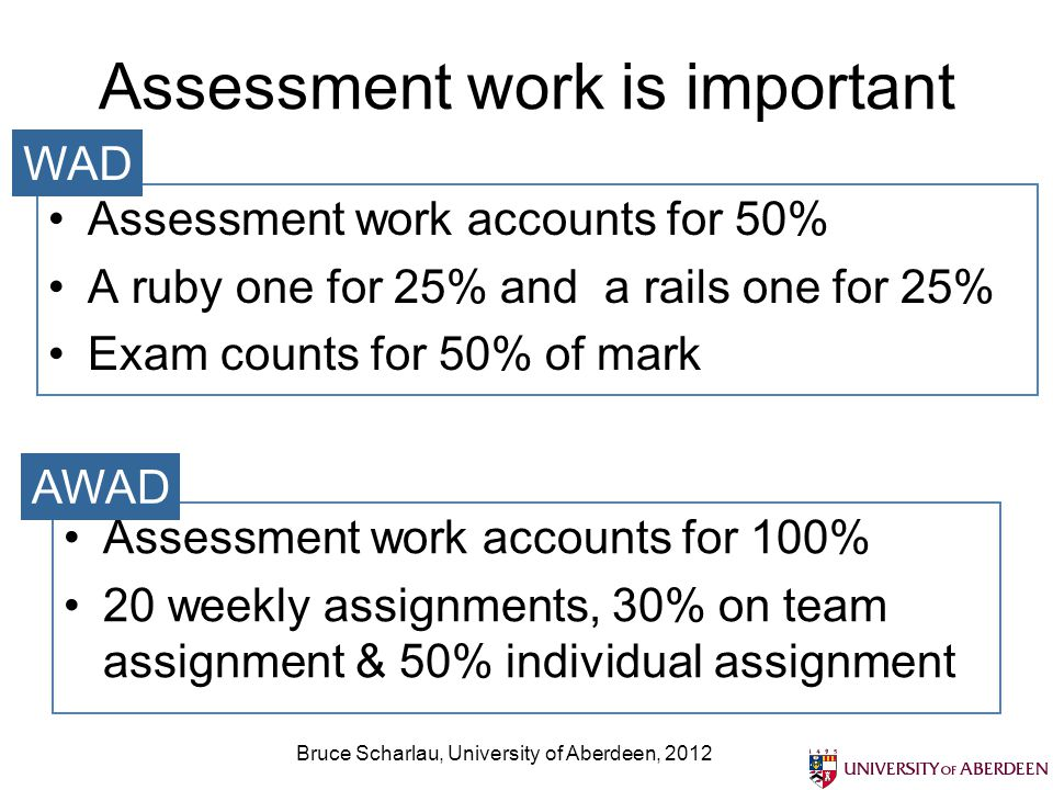 Assessment work is important Assessment work accounts for 50% A ruby one for 25% and a rails one for 25% Exam counts for 50% of mark Bruce Scharlau, University of Aberdeen, 2012 Assessment work accounts for 100% 20 weekly assignments, 30% on team assignment & 50% individual assignment WAD AWAD