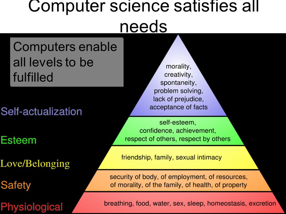 Computer science satisfies all needs Computers enable all levels to be fulfilled
