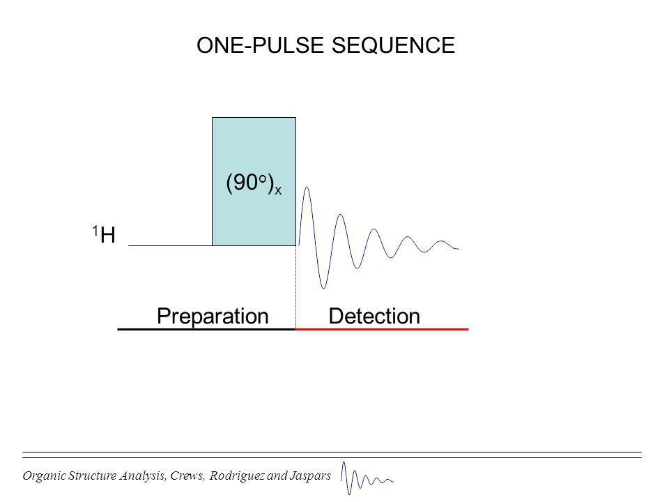 Organic Structure Analysis, Crews, Rodriguez and Jaspars ONE-PULSE SEQUENCE 1H1H (90 o ) x PreparationDetection