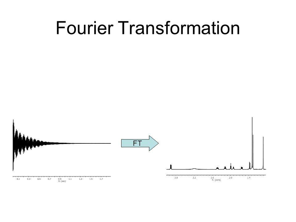 Fourier Transformation FT
