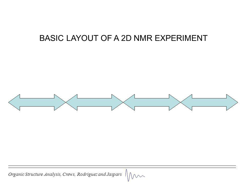 Organic Structure Analysis, Crews, Rodriguez and Jaspars BASIC LAYOUT OF A 2D NMR EXPERIMENT