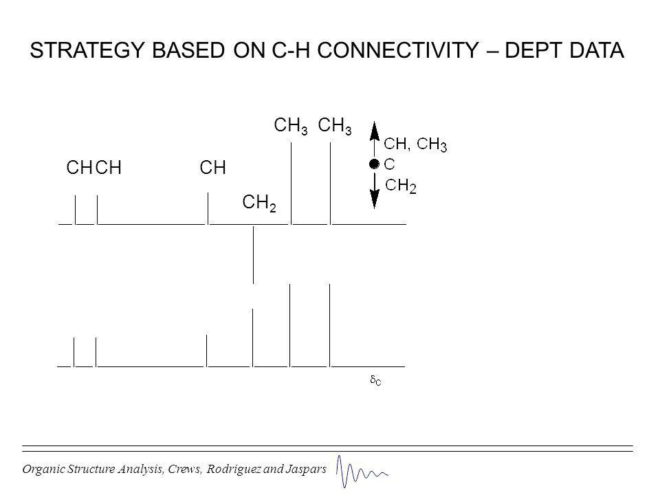 Organic Structure Analysis, Crews, Rodriguez and Jaspars STRATEGY BASED ON C-H CONNECTIVITY – DEPT DATA CH CH 2 CH 3