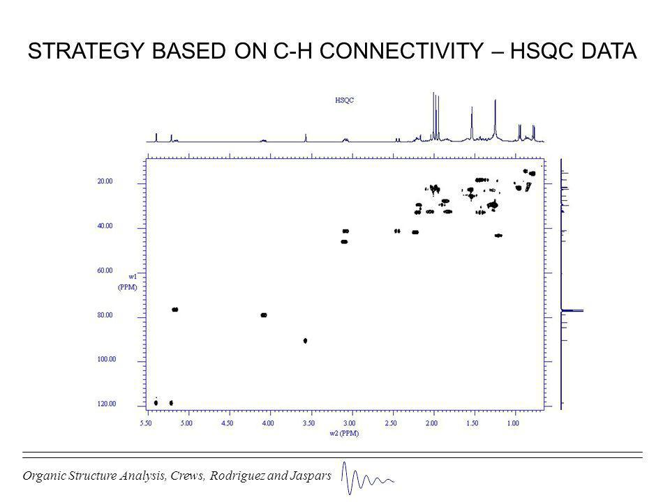 Organic Structure Analysis, Crews, Rodriguez and Jaspars STRATEGY BASED ON C-H CONNECTIVITY – HSQC DATA
