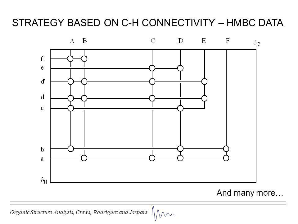 Organic Structure Analysis, Crews, Rodriguez and Jaspars STRATEGY BASED ON C-H CONNECTIVITY – HMBC DATA And many more…