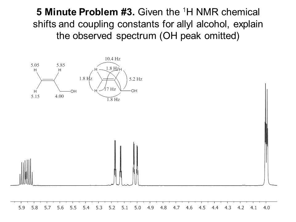5 Minute Problem #3. Given the 1 H NMR chemical shifts and coupling constants for allyl alcohol, explain the observed spectrum (OH peak omitted)